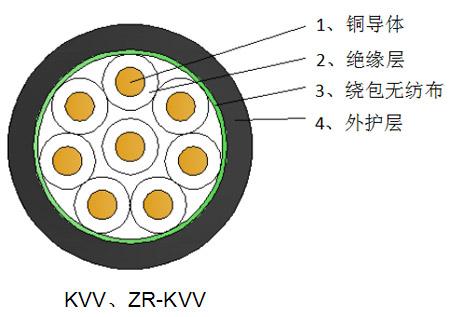铜芯聚氯乙烯绝缘聚氯乙烯护套控制电缆
